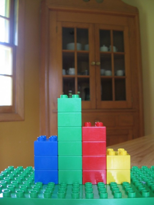 make a graph with duplos
