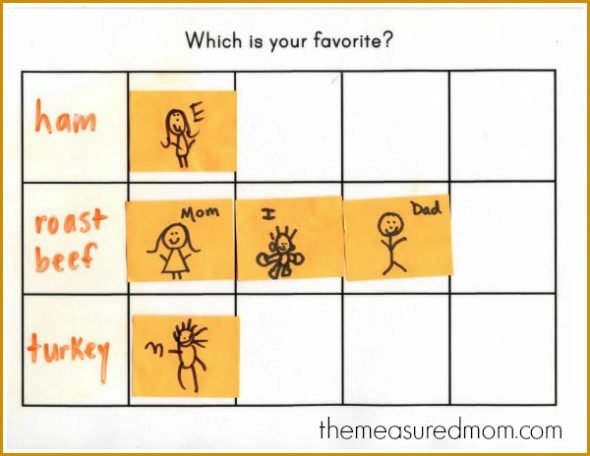 make a graph of family favorites