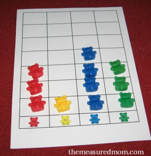 Math Activities With Counting Bears For Ages 2 8 The